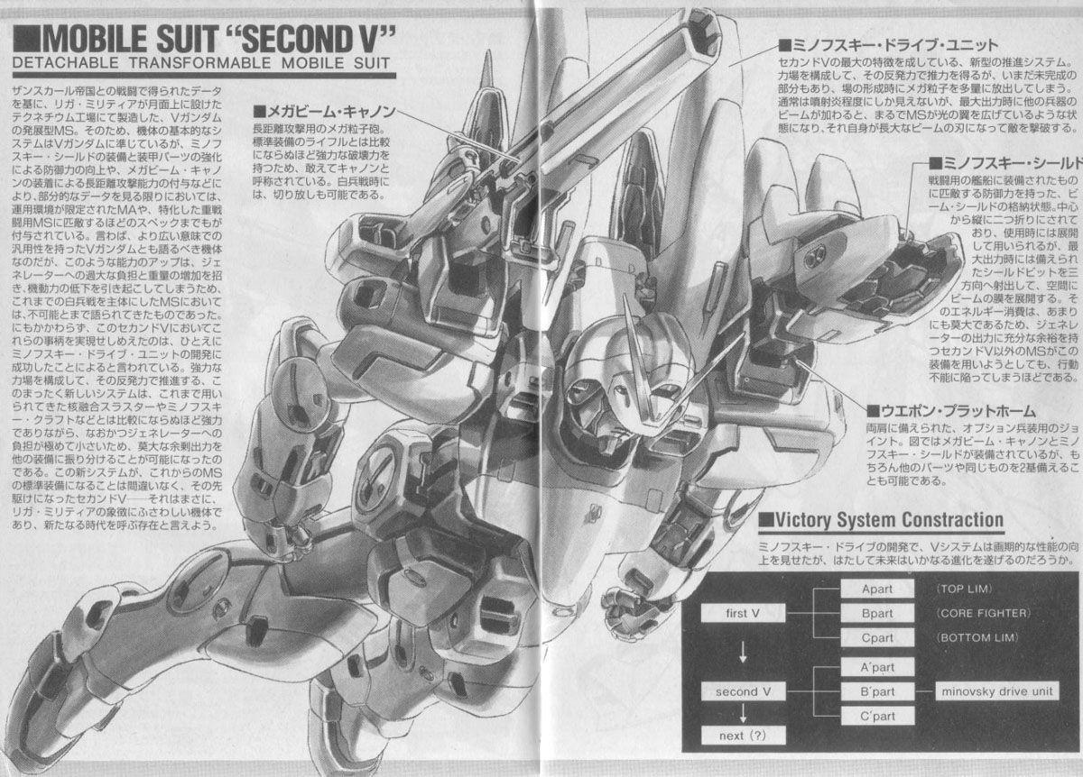 h1JxCbk - VガンダムのMSVのブルーバード隊のガンイージのガンプラのやる気ない追加モールドと写真ご覧ください