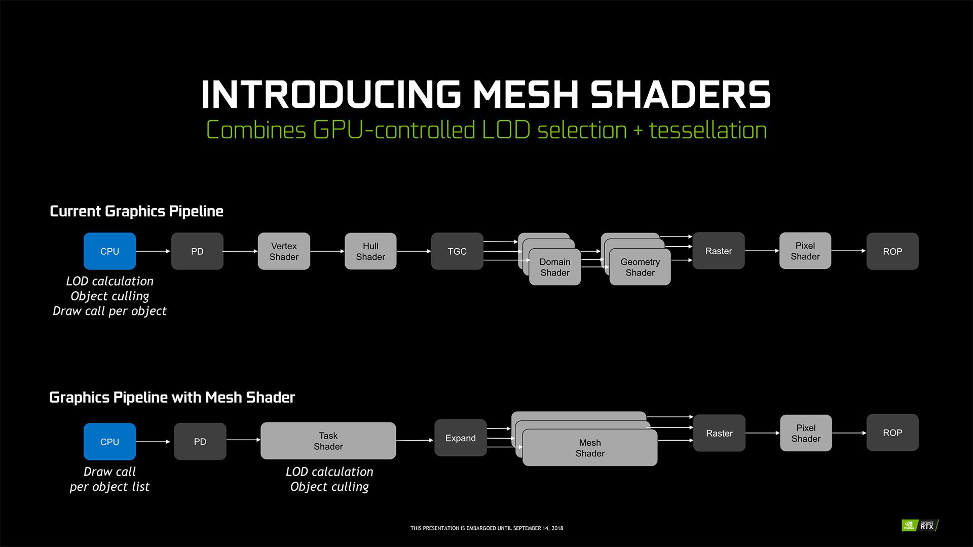 ucwT3cP - PS5ではAMDの「プリミティブシェーダ」を採用