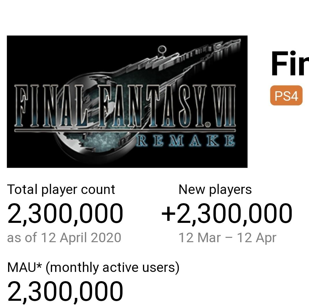 1 20 - 【大勝利】FF7R、3日間で全世界230万本の売上