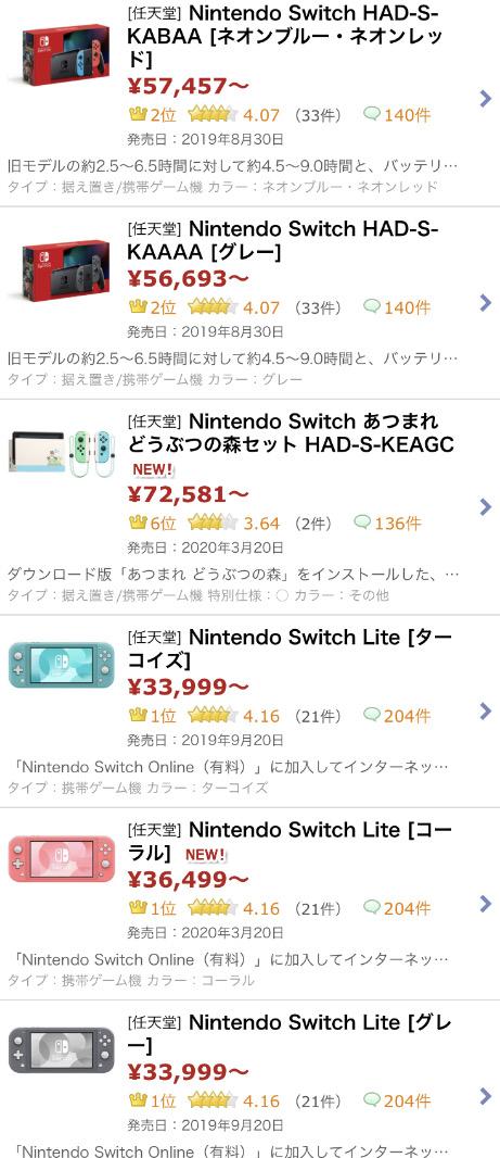 6 3 - 【悲報】Switch本体、コロナの影響で価格がとんでもなく上昇してしまう、それでもバカ売れ中