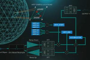 Audio1 300x200 - 【天才】サーニー「PS5はベランダに置いても冷蔵庫に入れてもCPUとGPUの周波数が一定に保たれる」
