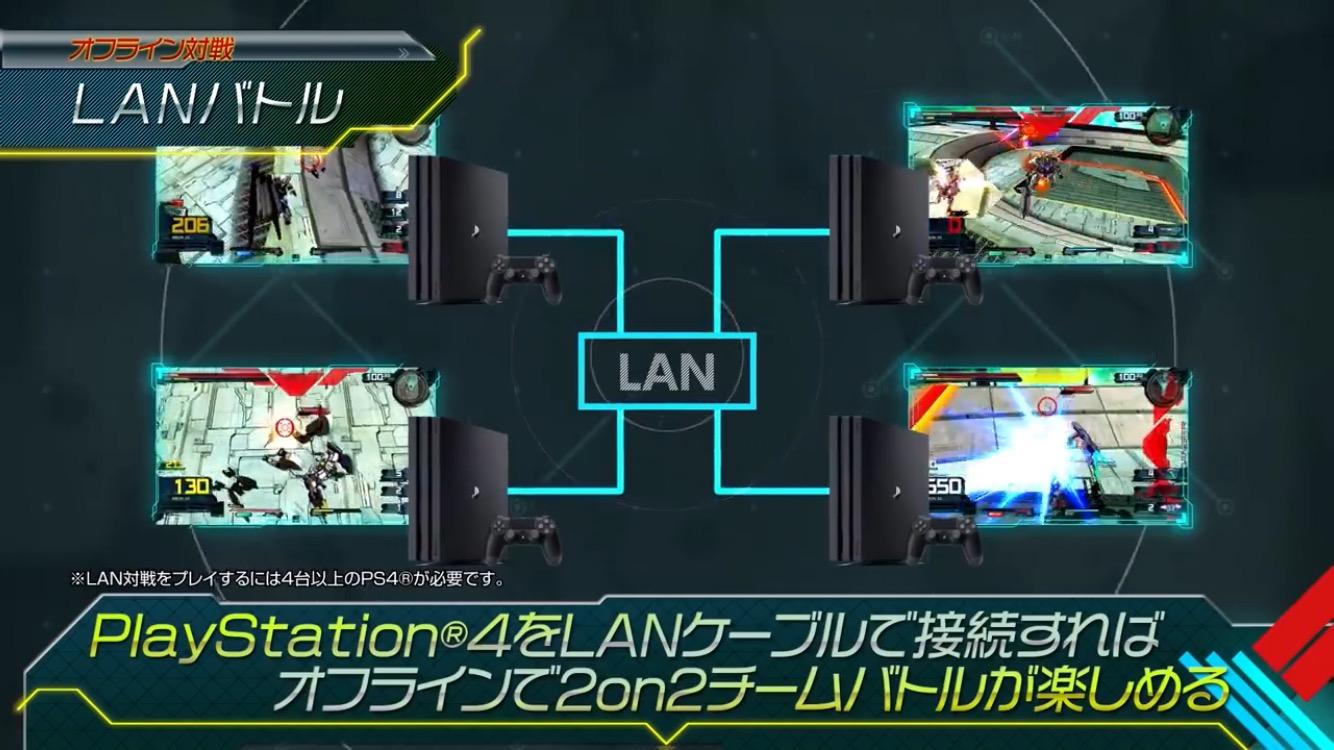 R7ROumJ - 【朗報】PS4『機動戦士ガンダム EXTREME VS. マキシブーストON』、ローカルマルチプレイを実装!