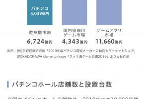 1 12 300x200 - なんで家庭用ゲームやらないの? 売り上げ 家庭用4300億円 スマホ1兆1600億円