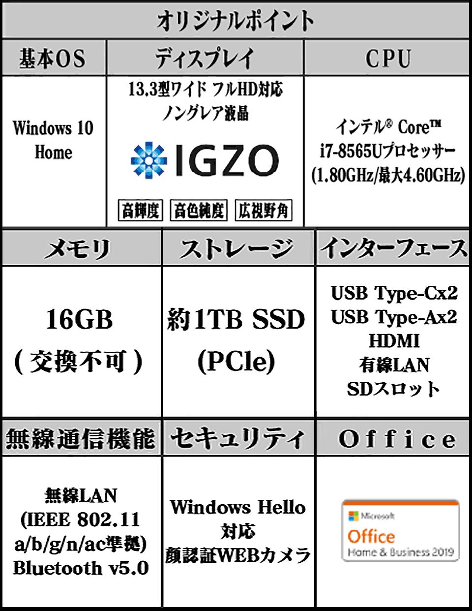 1 2 - エヴァンゲリオン特別限定デザイン 富士通ノートパソコン¥250000 Corei7SSD1TBメモリ16GB