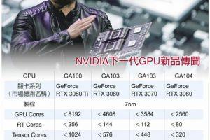 1 4 1 300x200 - NVIDIA、RTX3000シリーズのスペックがヤバすぎる件。80tiが28.6TF、60番台で10TF超え