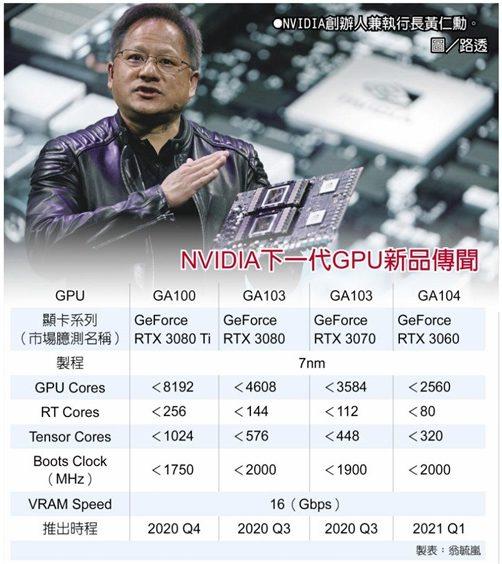 1 4 1 - NVIDIA、RTX3000シリーズのスペックがヤバすぎる件。80tiが28.6TF、60番台で10TF超え