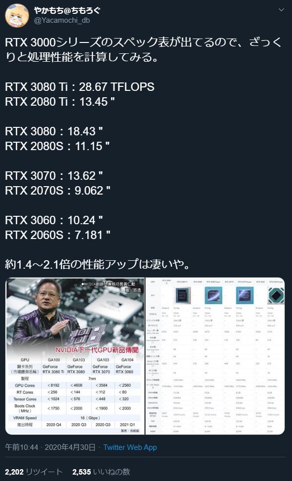 3 1 - NVIDIA、RTX3000シリーズのスペックがヤバすぎる件。80tiが28.6TF、60番台で10TF超え