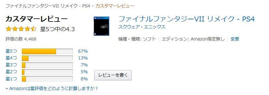 評判 リメイク ファイナル 7 ファンタジー 【FF7R】ファイナルファンタジー7リメイク発売したけどみんなの感想や評価が気になる!