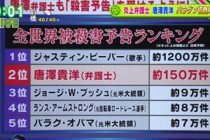 5 12 300x200 - ゲーム実況者唐澤尊師が大人気に、嫌儲となんJ完全に踏み台にされてんじやん…
