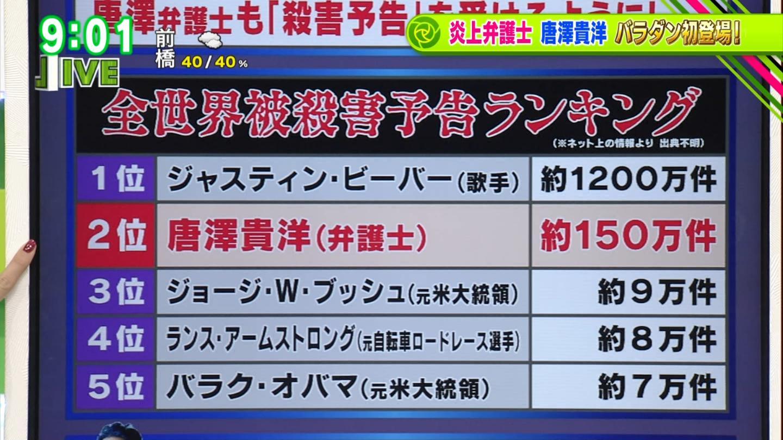 5 12 - ゲーム実況者唐澤尊師が大人気に、嫌儲となんJ完全に踏み台にされてんじやん…