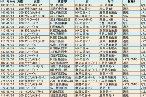GqFELnU 300x200 - 64の『風来のシレン2 鬼襲来!シレン城!』とかいうゲーム