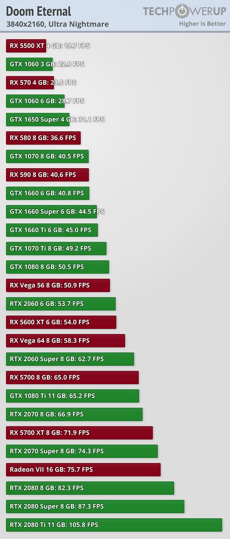 WYVQOrQ - NVIDIA、RTX3000シリーズのスペックがヤバすぎる件。80tiが28.6TF、60番台で10TF超え