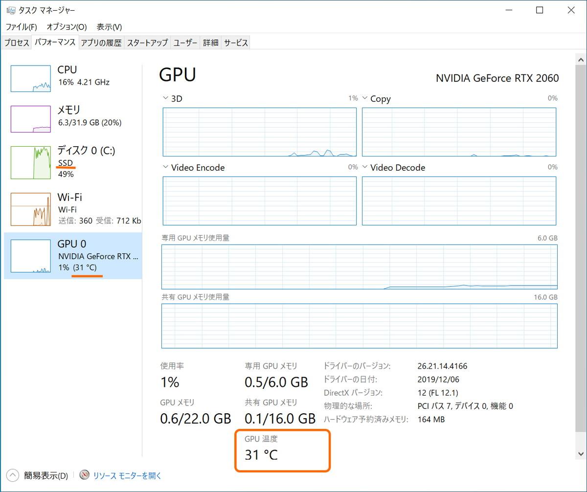 image9 - Windows10が神アップデート、タスクマネージャーにGPU温度を表示