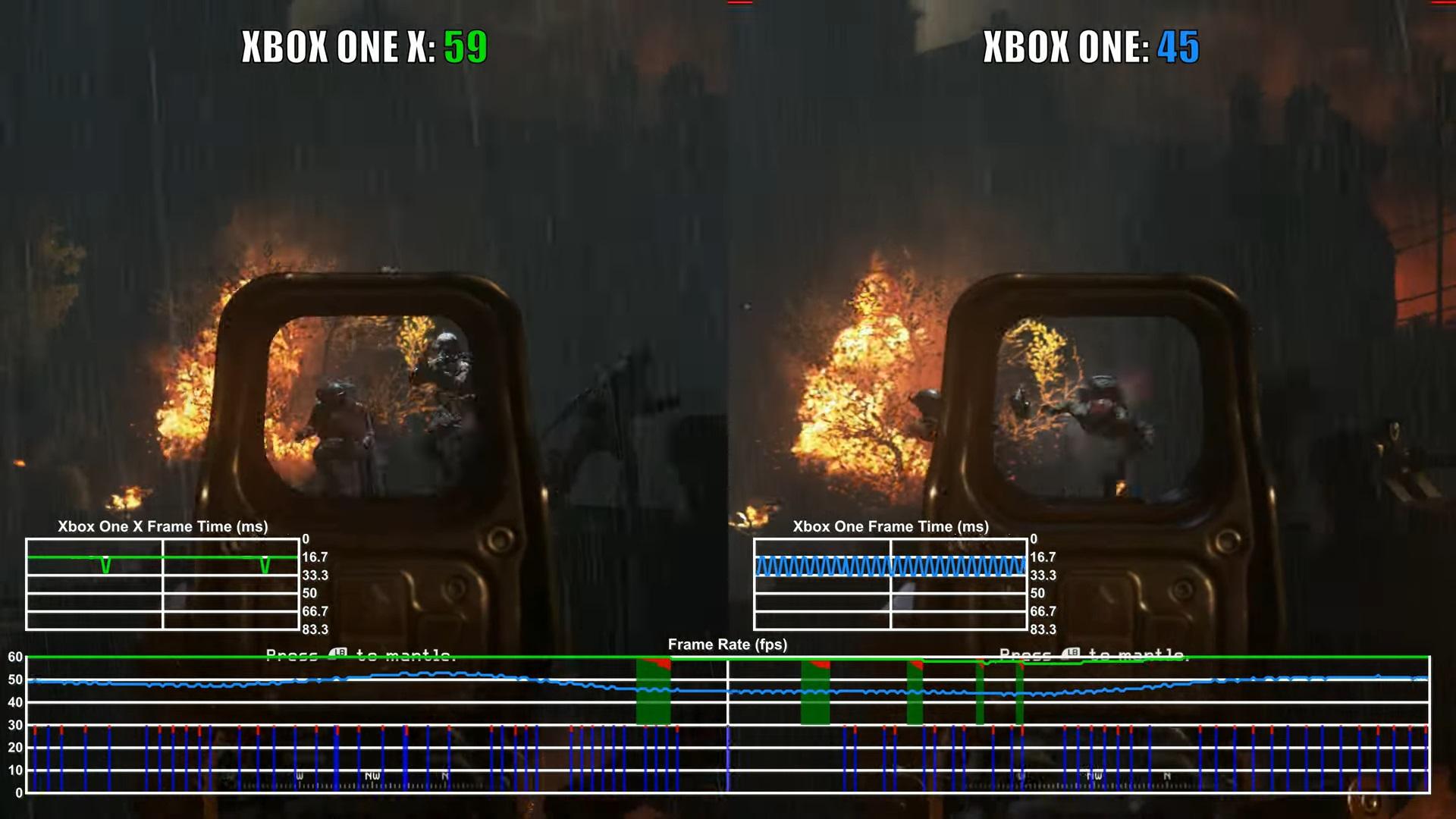 mwcoTzJ - 「CoD:MW2リマスター」Xbox One X版をPS4 Proと全く同じグラフィックにしてしまい、メディアから酷評