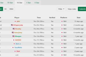 rkUpZxg 300x200 - 【速報】スーパーマリオ64のRTA、ついに世界初14分台に到達 走者は日本人