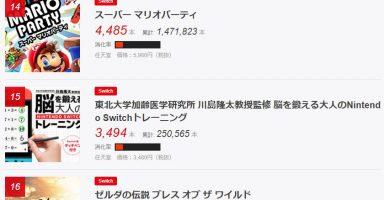 1 6 1 384x200 - ファミ通TOP30更新 2020年6月15日~2020年6月21日
