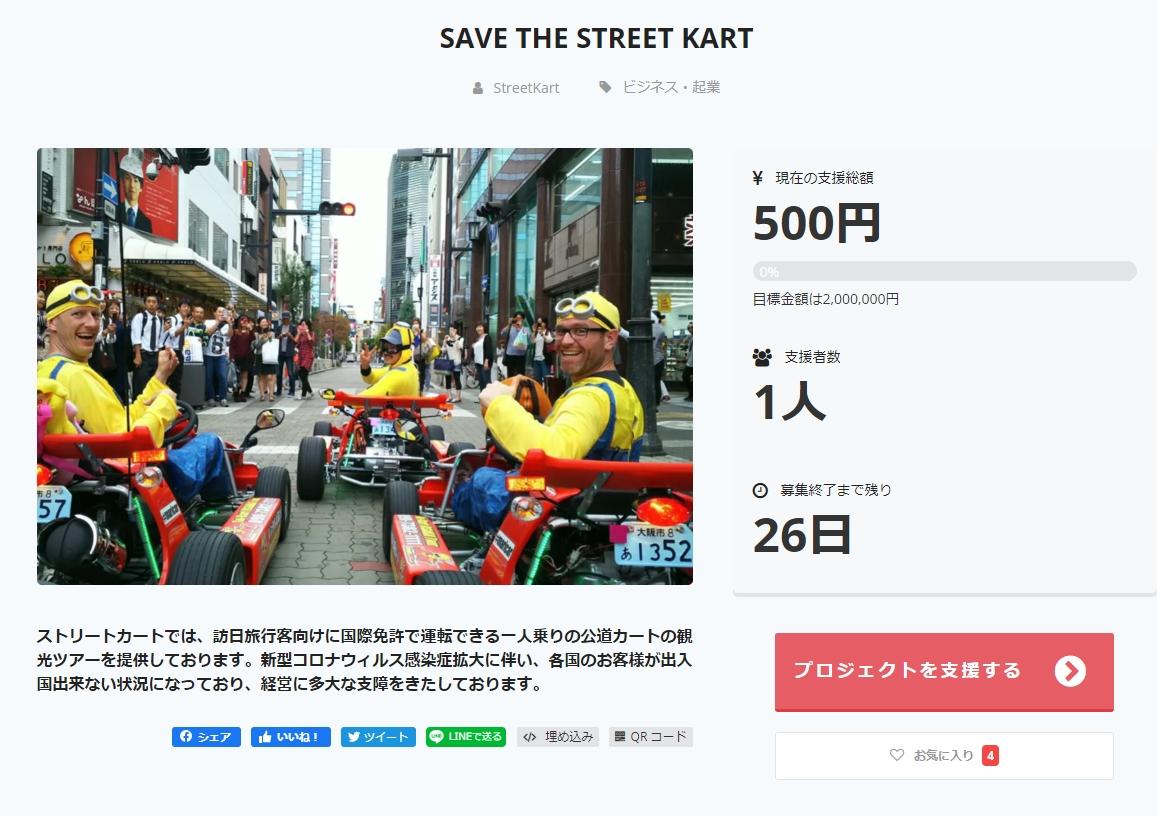 1 7 - 任天堂を舐めくさってた公道マリオカートさん、経営難でクラウドファンディングに頼るも500円しか集まらない