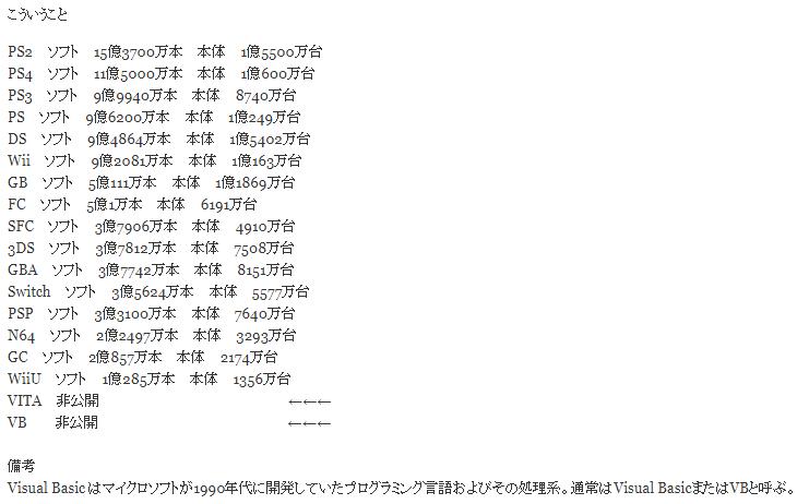 2 3 - 【悲報】ソニーさん、VITAの売上を非表示にしてしまう