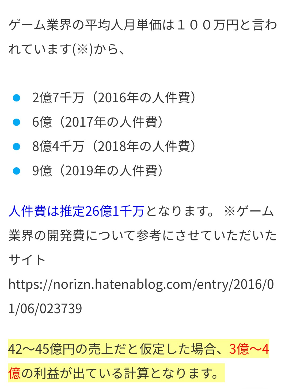 3yNReQh - 小島監督「デスストの売上は黒字。次の企画を準備できるだけの利益が確保出来た」