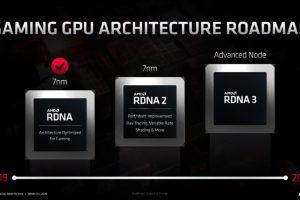 AMD Radeon Roadmap 2020 4 2060x1159 1 1024x576 1 300x200 - ヤフー「いよいよPS5の生産が本格化される」今年中に発売か?
