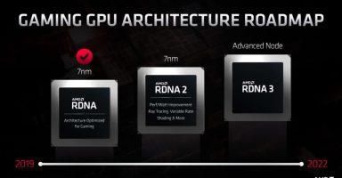 AMD Radeon Roadmap 2020 4 2060x1159 1 1024x576 1 384x200 - ヤフー「いよいよPS5の生産が本格化される」今年中に発売か?