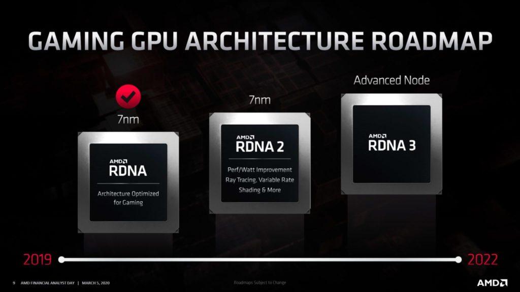 AMD Radeon Roadmap 2020 4 2060x1159 1 1024x576 1 - ヤフー「いよいよPS5の生産が本格化される」今年中に発売か?