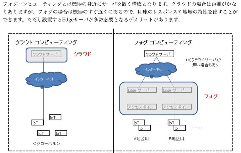 xr0lET5 - 【速報】セガさん、新プラットフォーム『フォグゲーミング』を研究開発