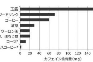 EZ8I9MtX0AAfq4A 300x200 - ゲーマー「エナジードリンクは1日1本を限度にした方がいいです。飲みすぎるとカフェイン中毒でガチで死にます。」
