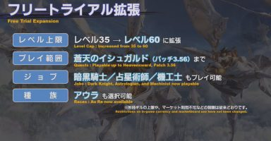 Edh1SyEUYAAKVxE 384x200 - 覇権MMOのFF14、無料で遊べるフリートライアルの範囲を大幅拡張!ver3.56まで無料で遊べる大ボリューム
