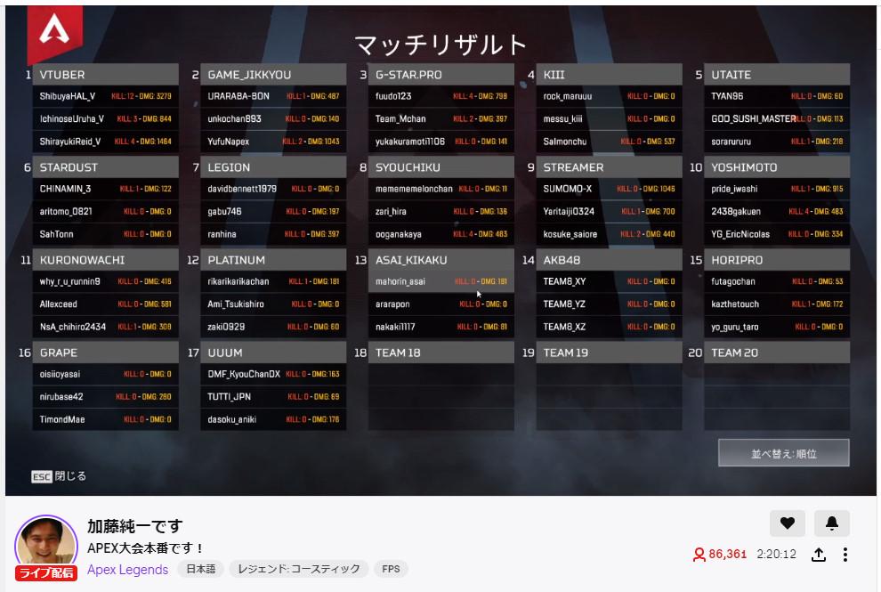 3 11 - 加藤純一さん、APEXを5時間もやってしまう
