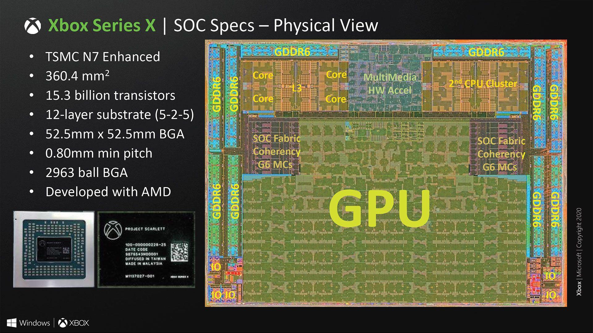 7 21 - [悲報]XboxSXのGPUはPS5とは異なり完全なRDNA2と判明