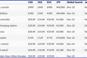 s 436e25346e7d4c95a0088bfa9cf66c58 300x200 - 【速報】PS5の発売日、11月14日に決まる、価格は49980円