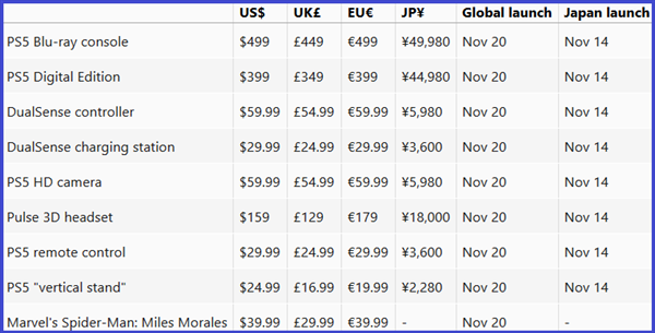 s 436e25346e7d4c95a0088bfa9cf66c58 - 【速報】PS5の発売日、11月14日に決まる、価格は49980円