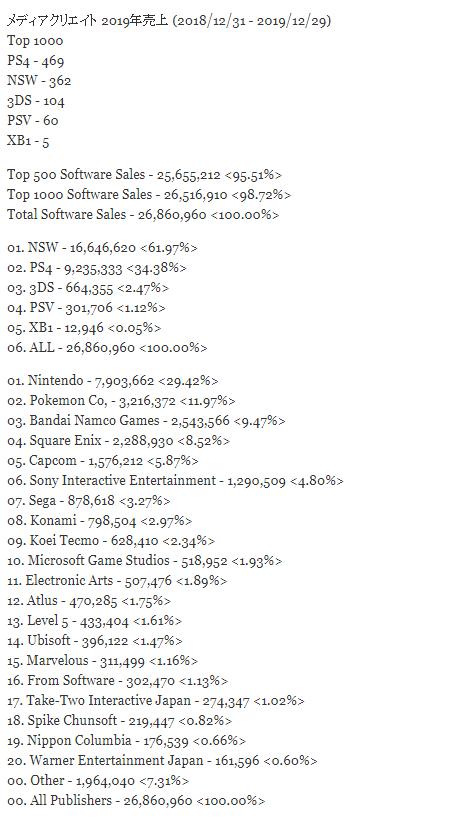 1 2 - 【2019年】メディクリTOP1000