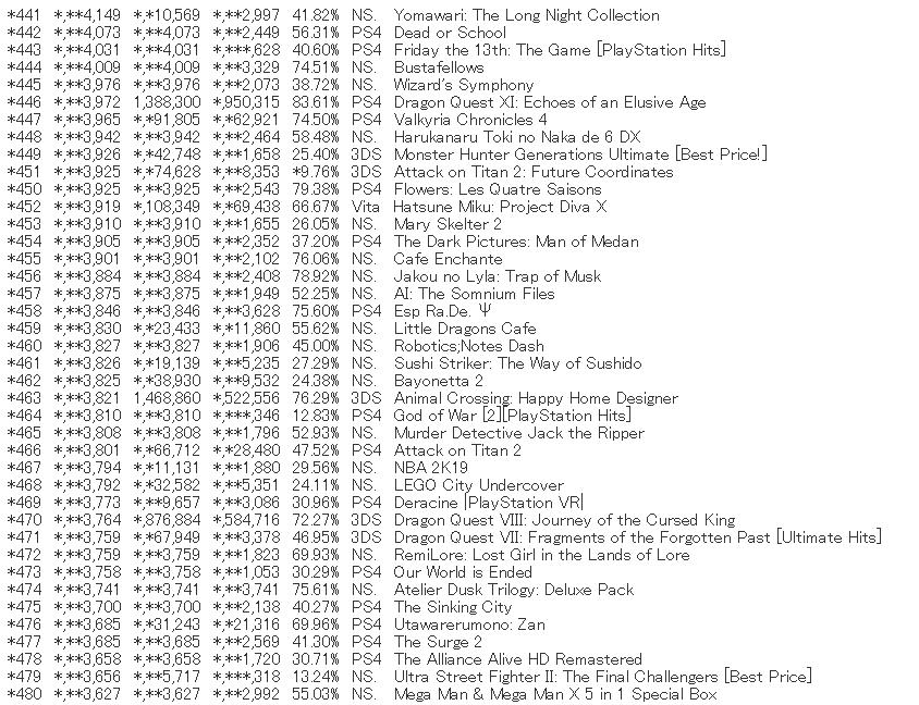 14 - 【2019年】メディクリTOP1000