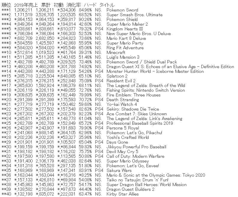 2 4 - 【2019年】メディクリTOP1000