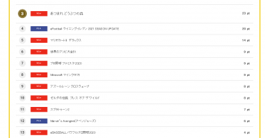 2 6 384x200 - コング新作ソフトランキング 2020.09.23(水)