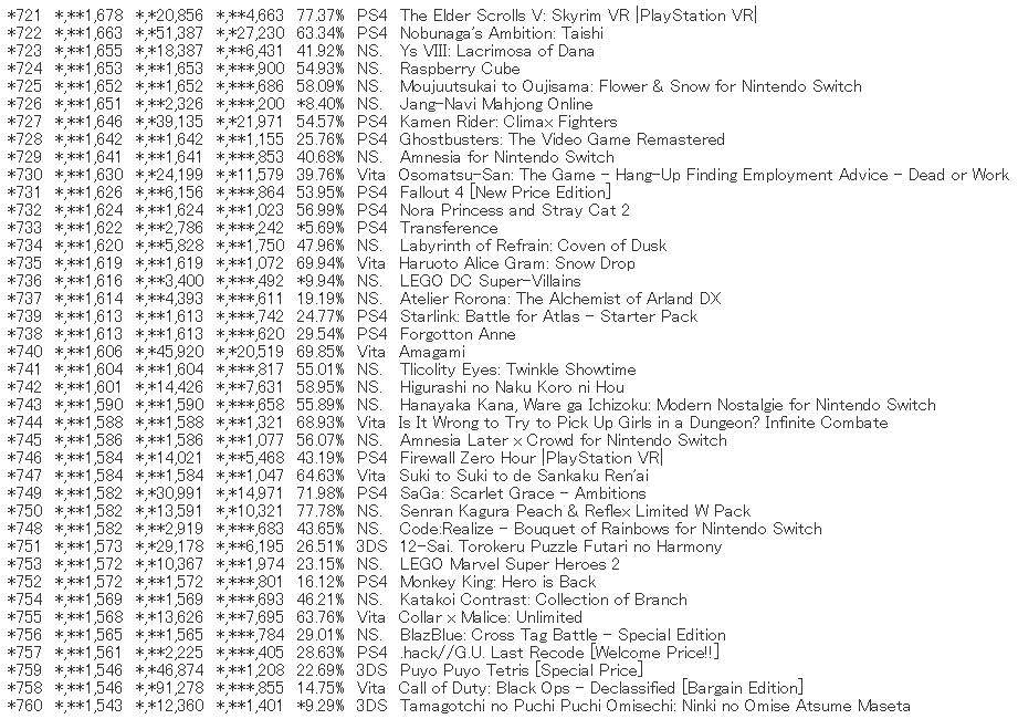 21 - 【2019年】メディクリTOP1000