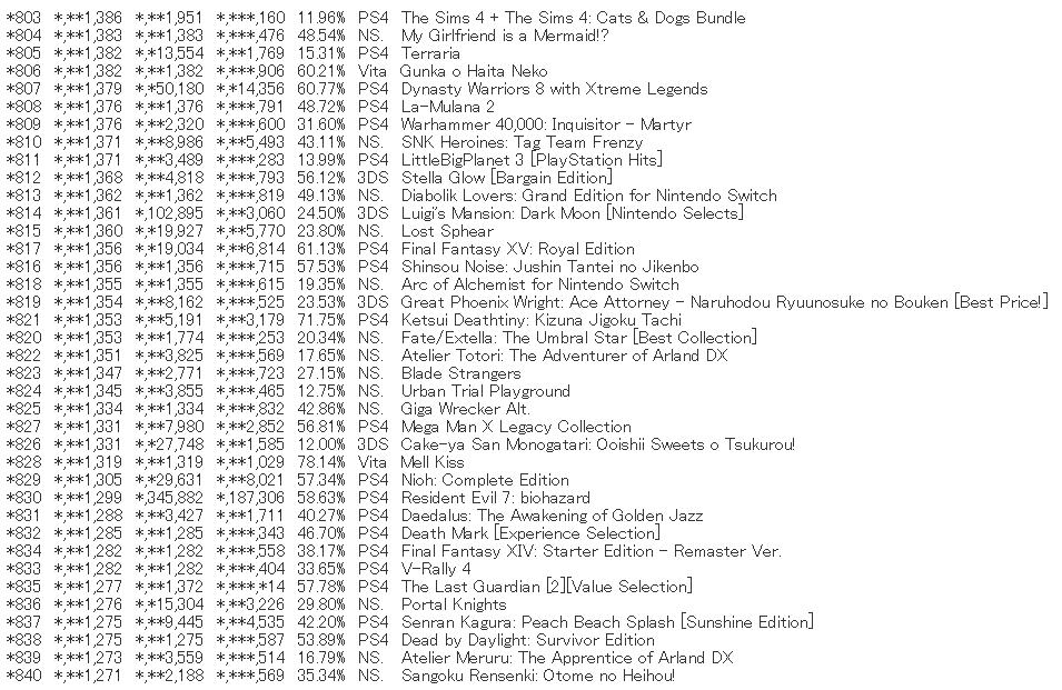 23 - 【2019年】メディクリTOP1000