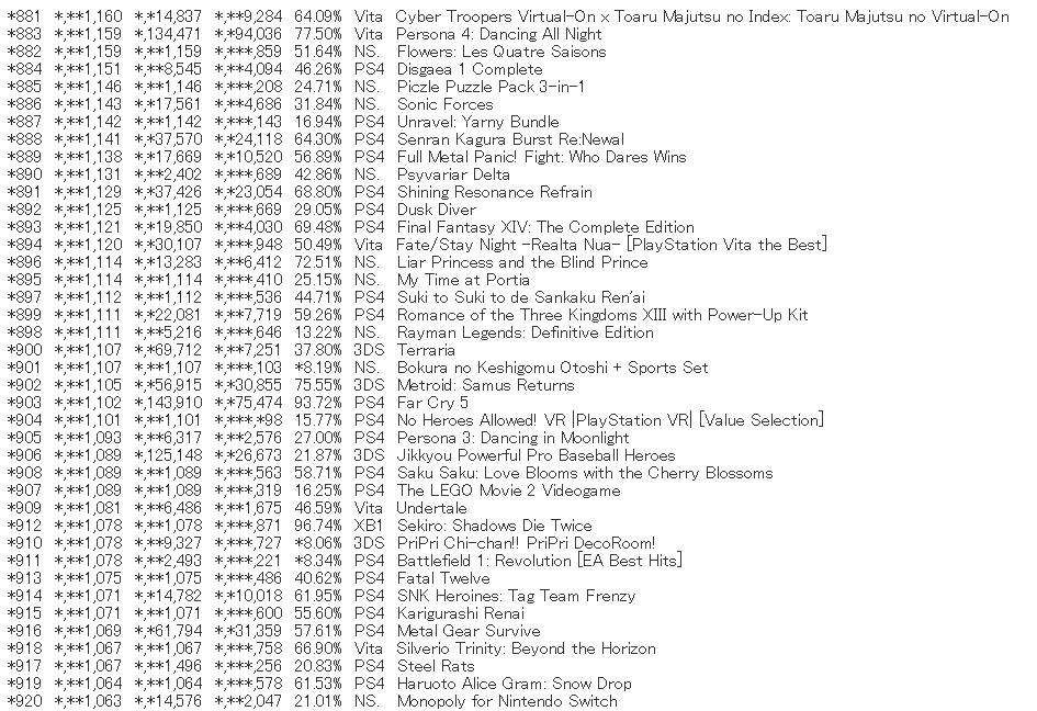 25 - 【2019年】メディクリTOP1000