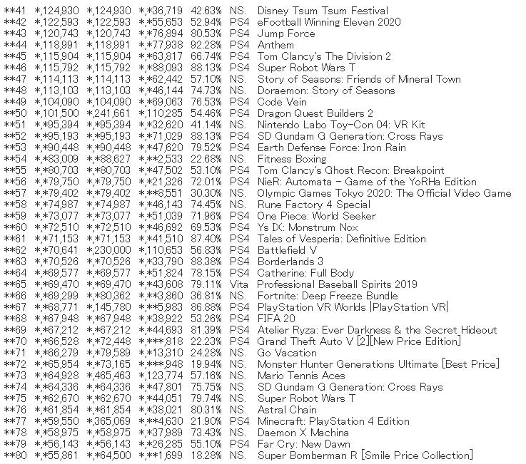3 2 - 【2019年】メディクリTOP1000