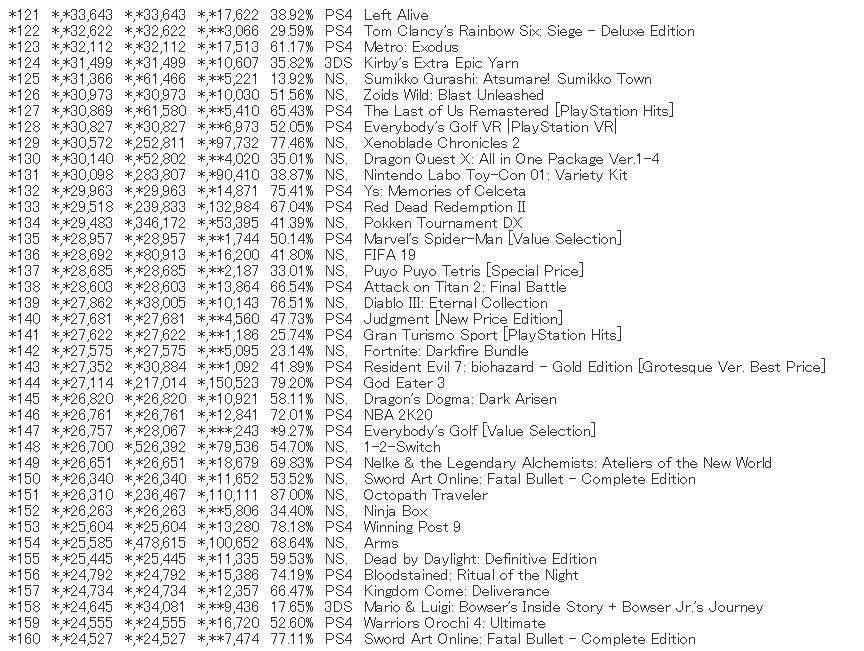 6 2 - 【2019年】メディクリTOP1000
