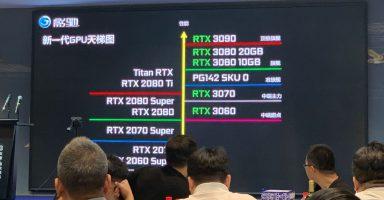 7 30 384x200 - 【朗報】RTX3060ti、GTX2080superを超える性能で399ドルな模様
