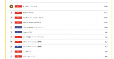 8 2 384x200 - コング新作ソフトランキング 2020.09.14(月)