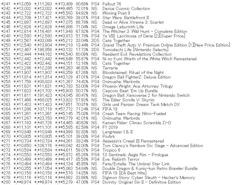9 1 - 【2019年】メディクリTOP1000