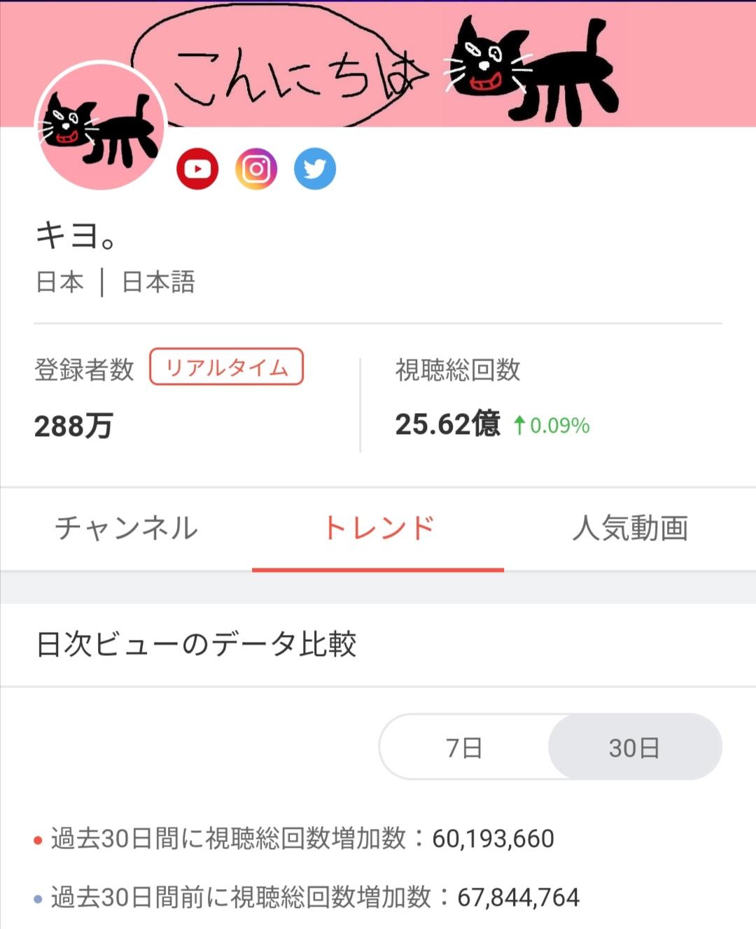 スレ キヨ 【最俺嫌い】最俺キヨの最新アンチスレまとめ【TOP4嫌い】
